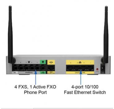 VoIPDistri VoIP Shop - CISCO Small Business SRP527W-K9 (VoIP/Router ...