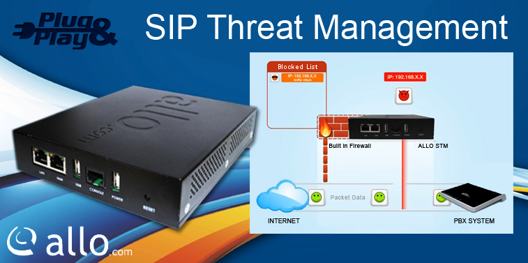 ALLO aSTM IP PBX Firewall (STM) - Up to 50 Concurrent calls (SIP Threat Management), SIP Security Device, Analyze SIP packets, SIP Protocol Anomaly detection; SIP Firewall